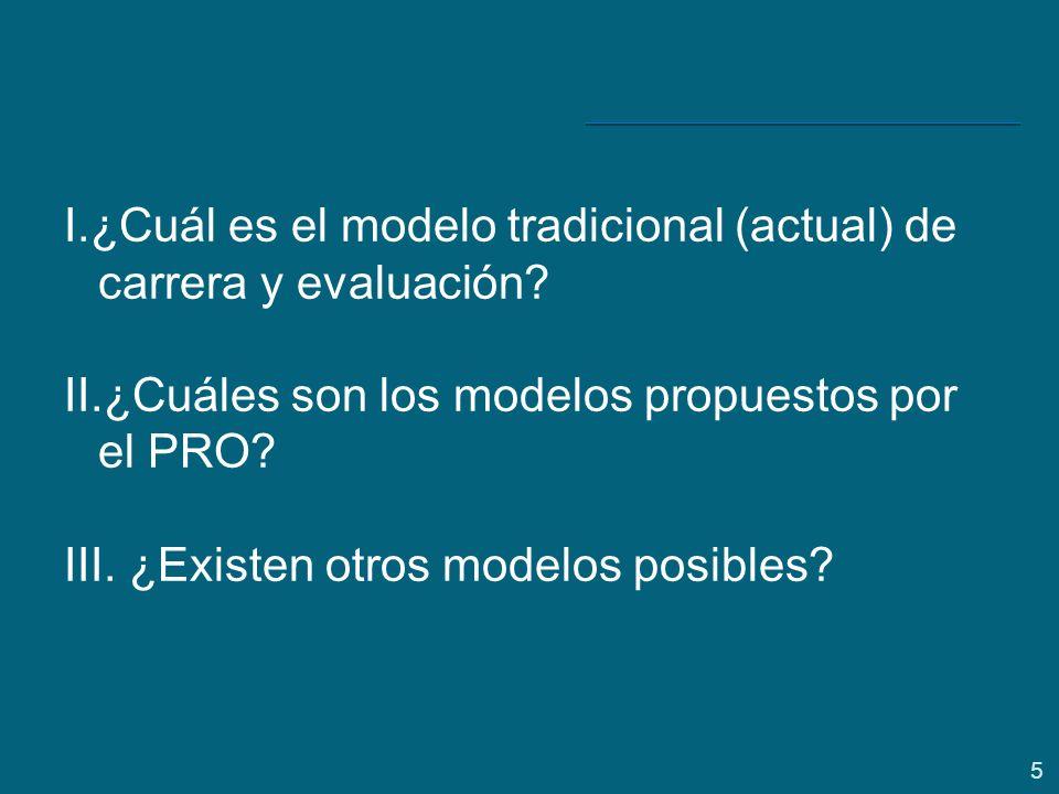 I.¿Cuál es el modelo tradicional (actual) de carrera y evaluación