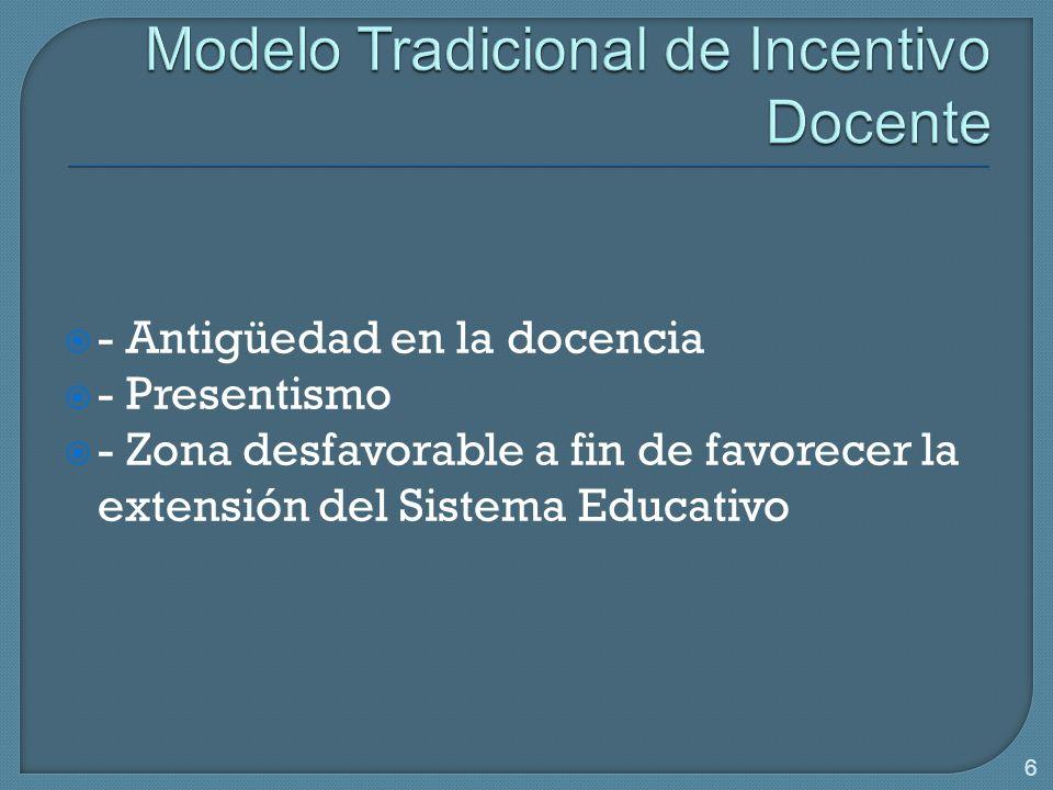 Modelo Tradicional de Incentivo Docente