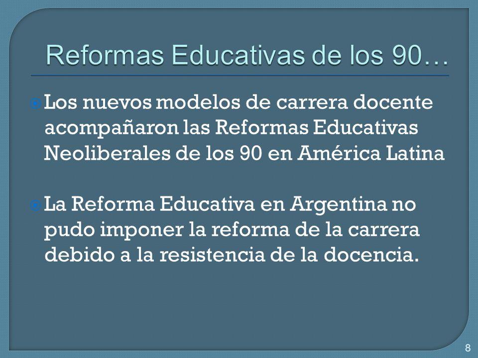 Reformas Educativas de los 90…