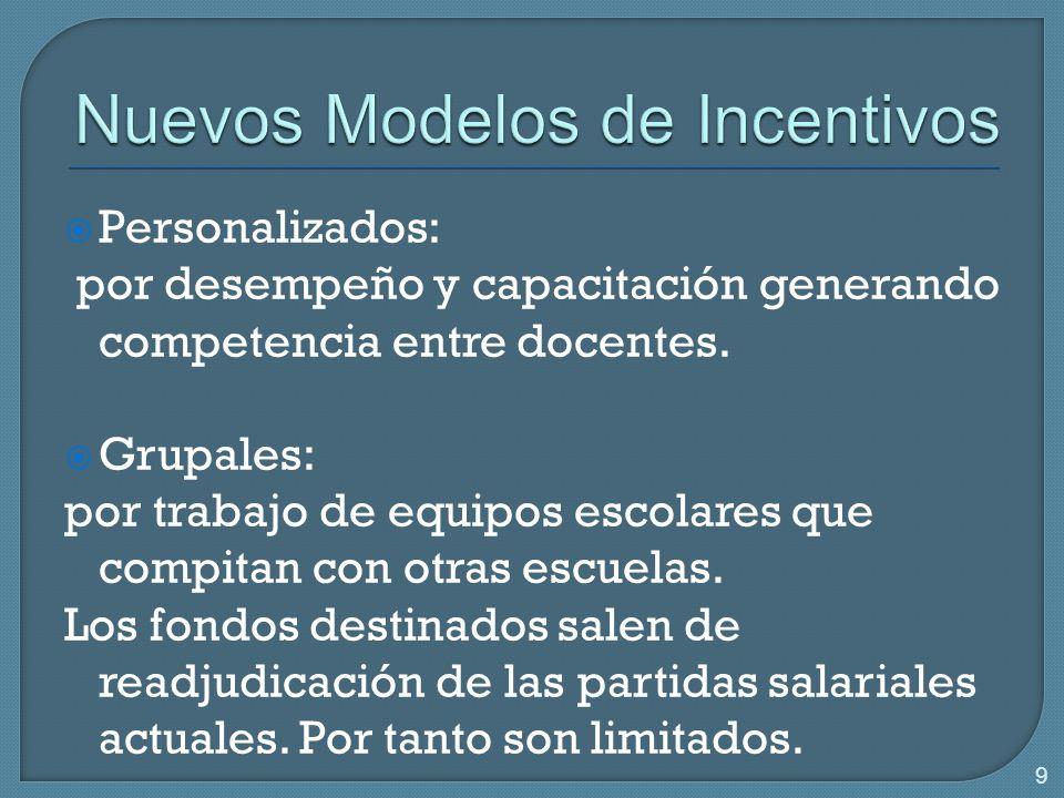 Nuevos Modelos de Incentivos