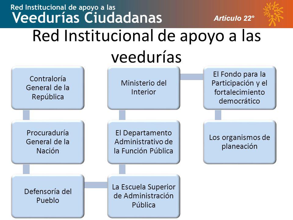 Red Institucional de apoyo a las veedurías