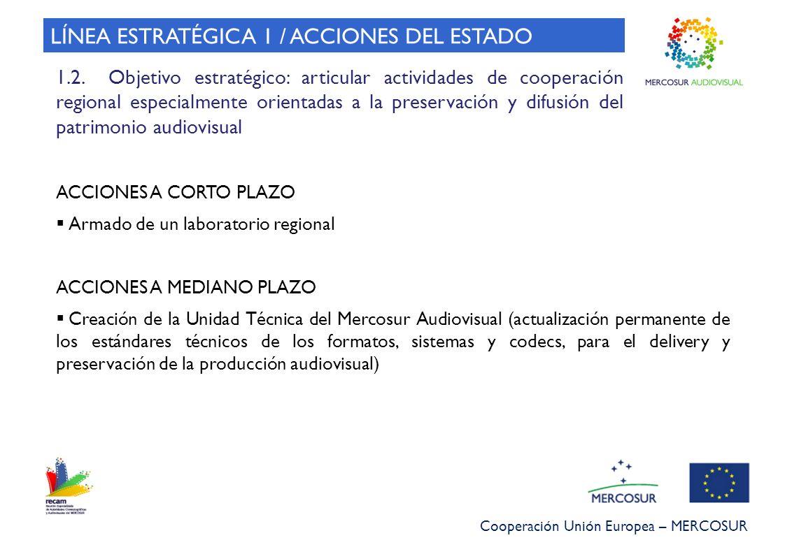 LÍNEA ESTRATÉGICA 1 / ACCIONES DEL ESTADO