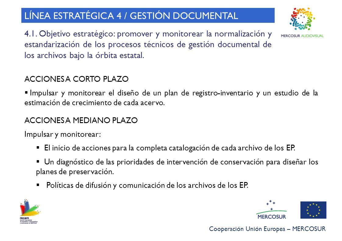 LÍNEA ESTRATÉGICA 4 / GESTIÓN DOCUMENTAL