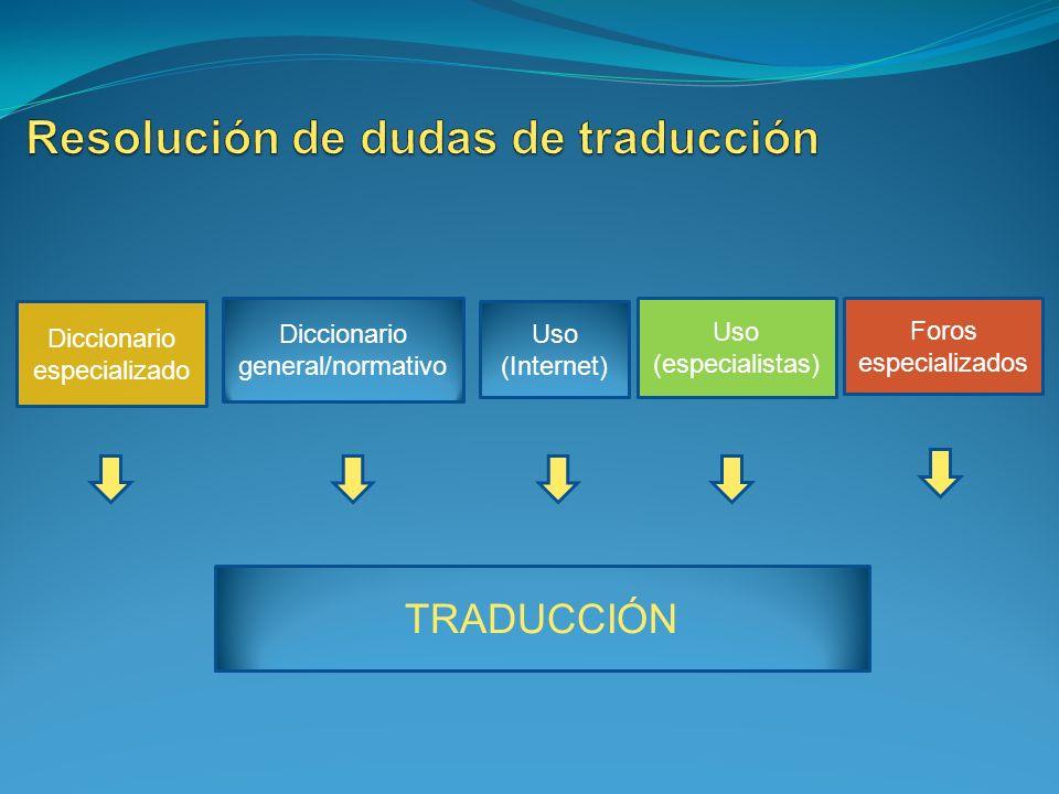 Resolución de dudas de traducción