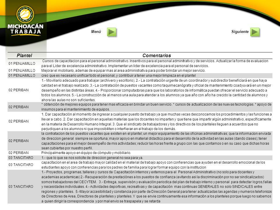 Plantel Comentarios Menú Siguiente 01 PENJAMILLO
