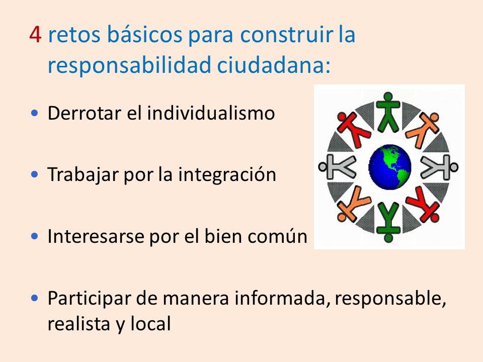 4 retos básicos para construir la responsabilidad ciudadana: