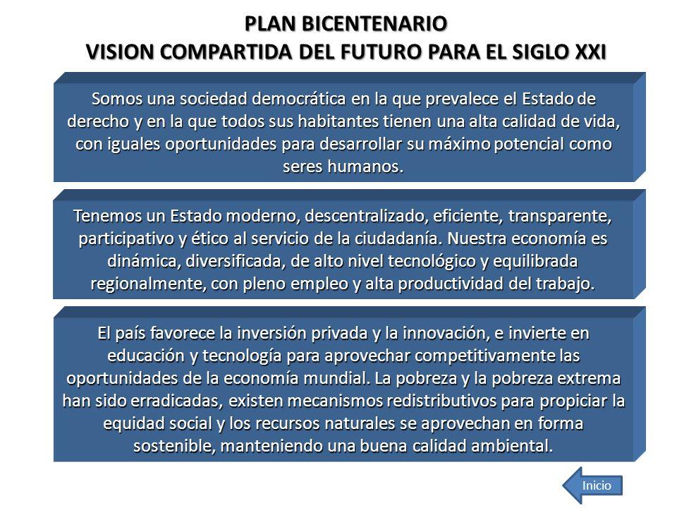 PLAN BICENTENARIO VISION COMPARTIDA DEL FUTURO PARA EL SIGLO XXI