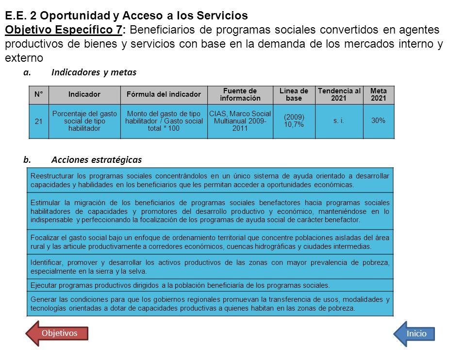 E.E. 2 Oportunidad y Acceso a los Servicios Objetivo Específico 7: Beneficiarios de programas sociales convertidos en agentes productivos de bienes y servicios con base en la demanda de los mercados interno y externo a. Indicadores y metas b. Acciones estratégicas