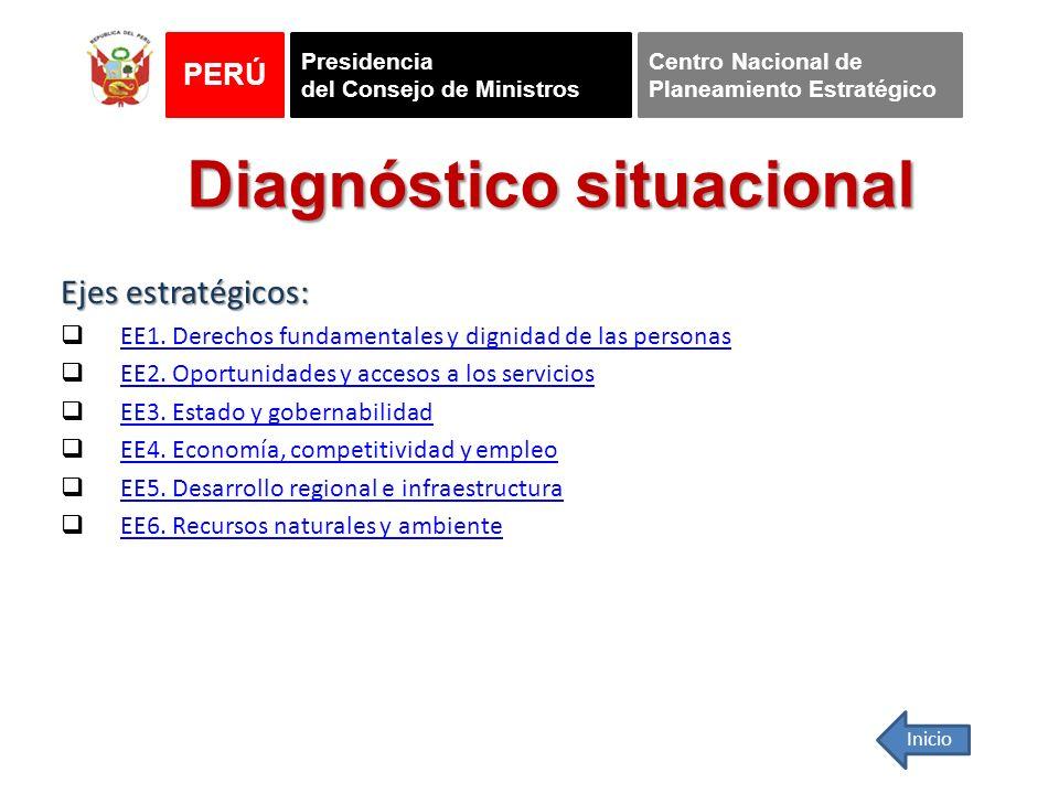 Diagnóstico situacional