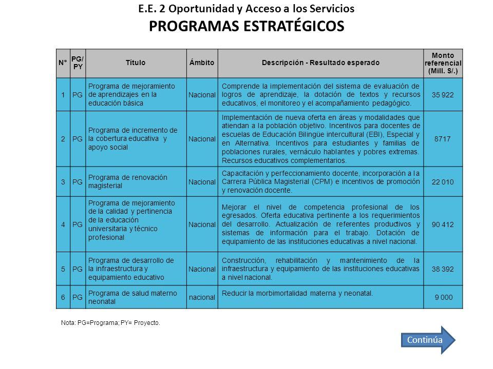 E.E. 2 Oportunidad y Acceso a los Servicios PROGRAMAS ESTRATÉGICOS