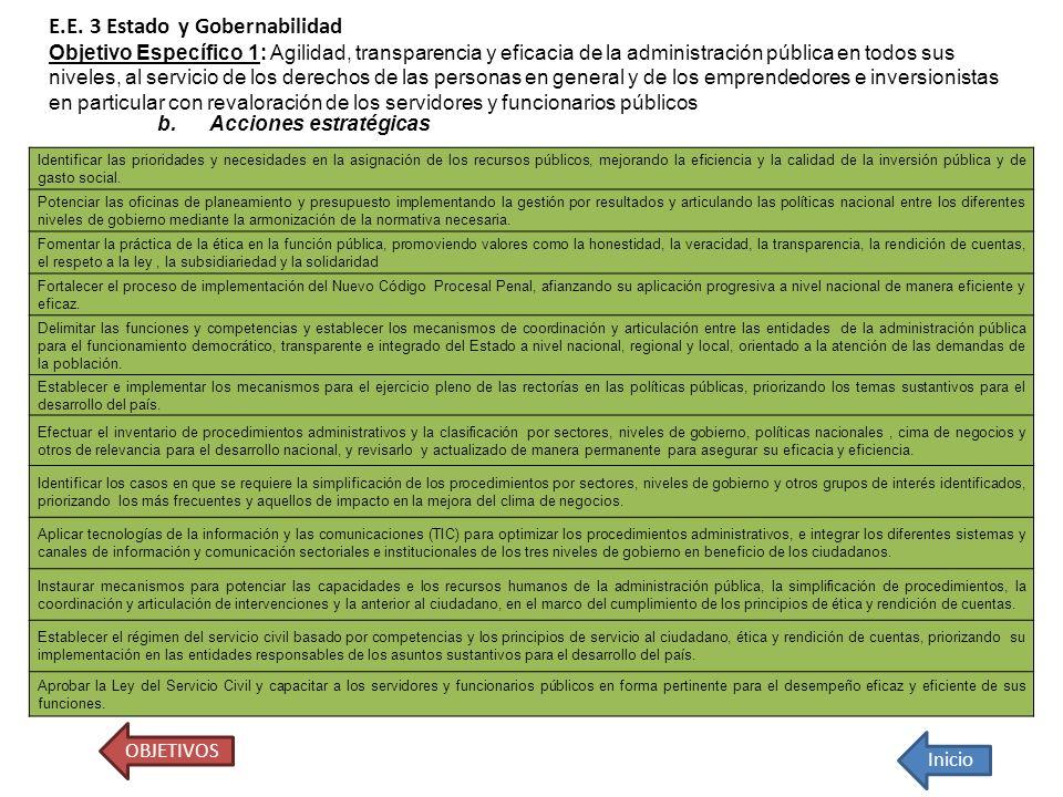 E.E. 3 Estado y Gobernabilidad Objetivo Específico 1: Agilidad, transparencia y eficacia de la administración pública en todos sus niveles, al servicio de los derechos de las personas en general y de los emprendedores e inversionistas en particular con revaloración de los servidores y funcionarios públicos