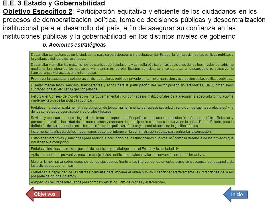 E.E. 3 Estado y Gobernabilidad Objetivo Específico 2: Participación equitativa y eficiente de los ciudadanos en los procesos de democratización política, toma de decisiones públicas y descentralización institucional para el desarrollo del país, a fin de asegurar su confianza en las instituciones públicas y la gobernabilidad en los distintos niveles de gobierno