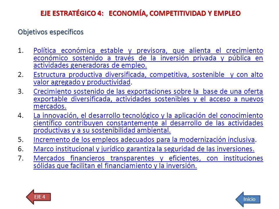 EJE ESTRATÉGICO 4: ECONOMÍA, COMPETITIVIDAD Y EMPLEO