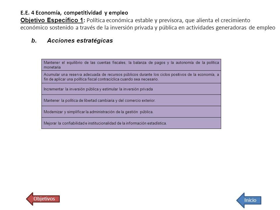 b. Acciones estratégicas