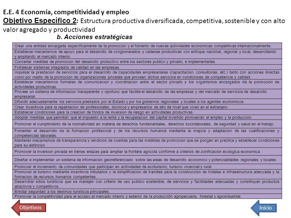 E.E. 4 Economía, competitividad y empleo Objetivo Específico 2: Estructura productiva diversificada, competitiva, sostenible y con alto valor agregado y productividad