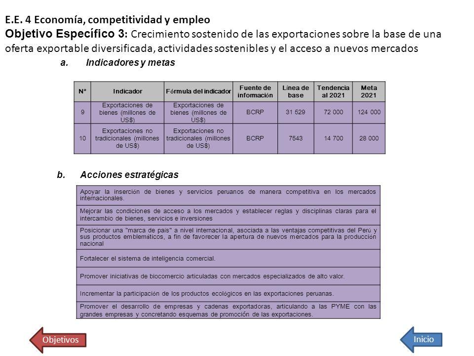 E.E. 4 Economía, competitividad y empleo Objetivo Específico 3: Crecimiento sostenido de las exportaciones sobre la base de una oferta exportable diversificada, actividades sostenibles y el acceso a nuevos mercados