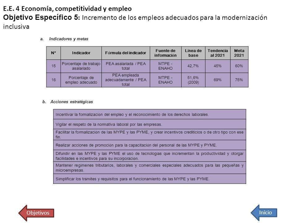 E.E. 4 Economía, competitividad y empleo Objetivo Específico 5: Incremento de los empleos adecuados para la modernización inclusiva