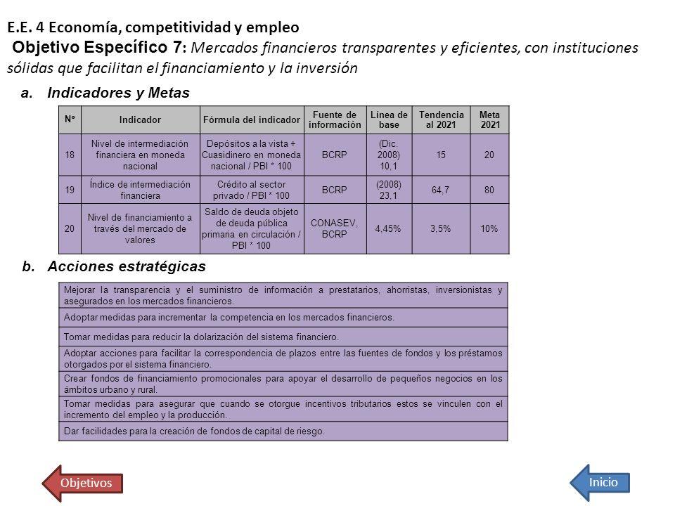 E.E. 4 Economía, competitividad y empleo Objetivo Específico 7: Mercados financieros transparentes y eficientes, con instituciones sólidas que facilitan el financiamiento y la inversión