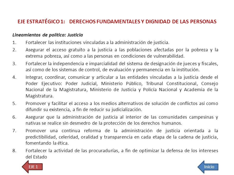 EJE ESTRATÉGICO 1: DERECHOS FUNDAMENTALES Y DIGNIDAD DE LAS PERSONAS