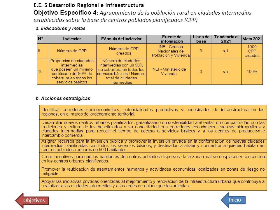 E.E. 5 Desarrollo Regional e Infraestructura Objetivo Específico 4: Agrupamiento de la población rural en ciudades intermedias establecidas sobre la base de centros poblados planificados (CPP)
