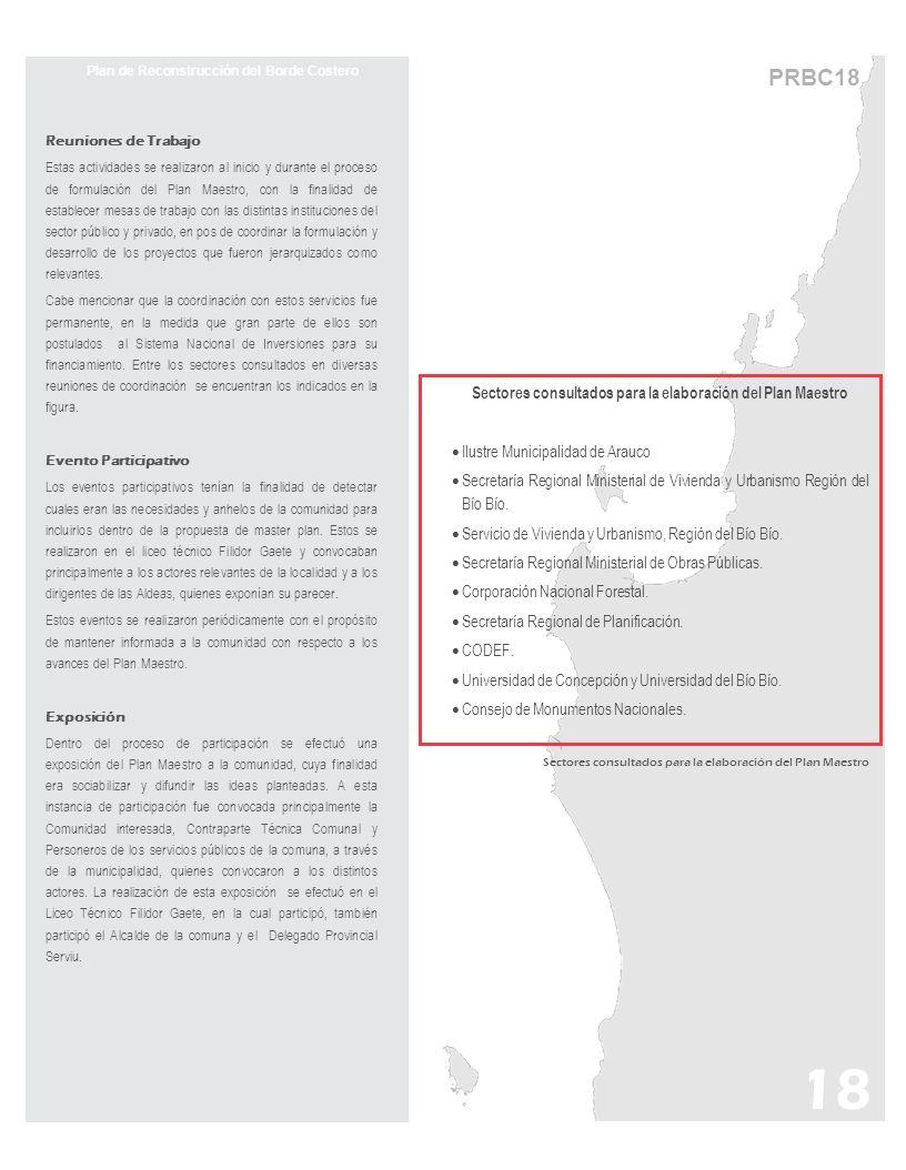 18 PRBC18 Sectores consultados para la elaboración del Plan Maestro
