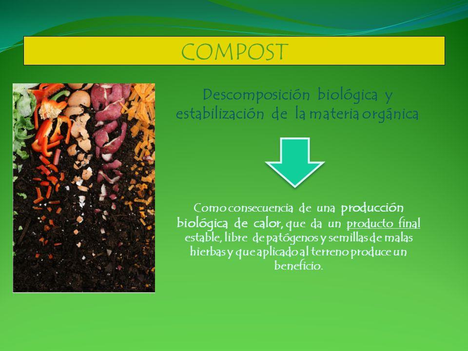 Descomposición biológica y estabilización de la materia orgánica