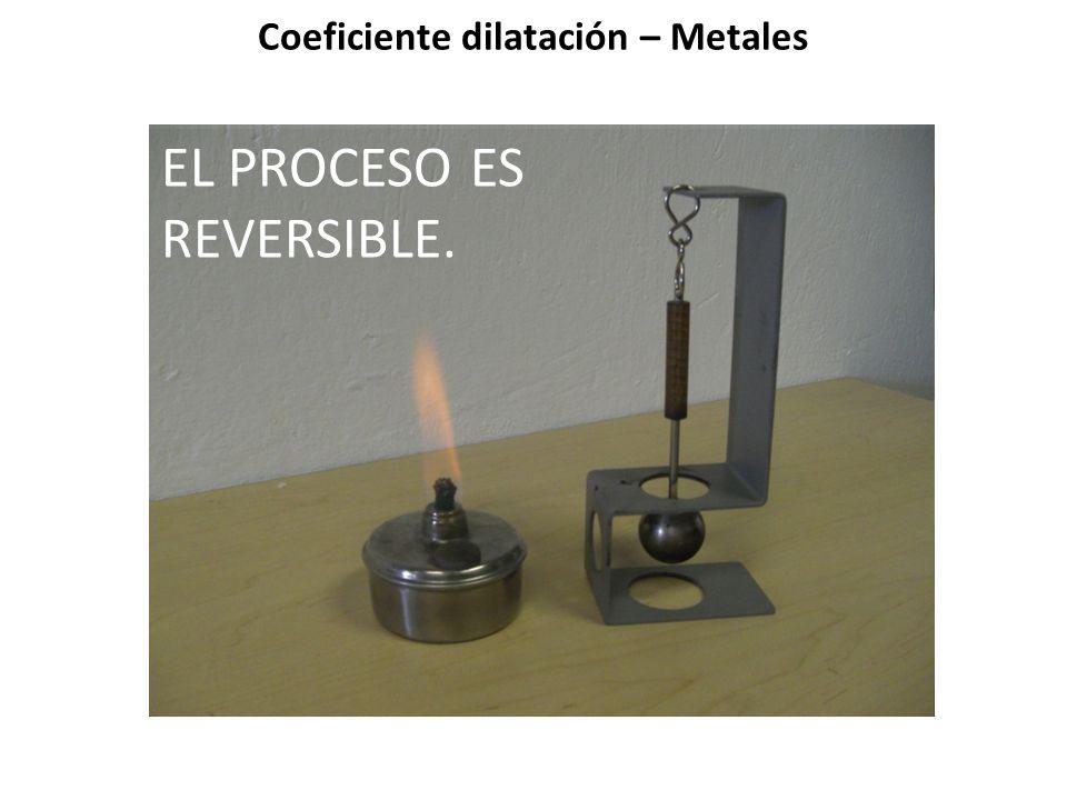 Coeficiente dilatación – Metales