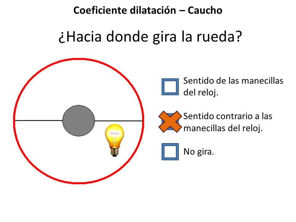 Coeficiente dilatación – Caucho