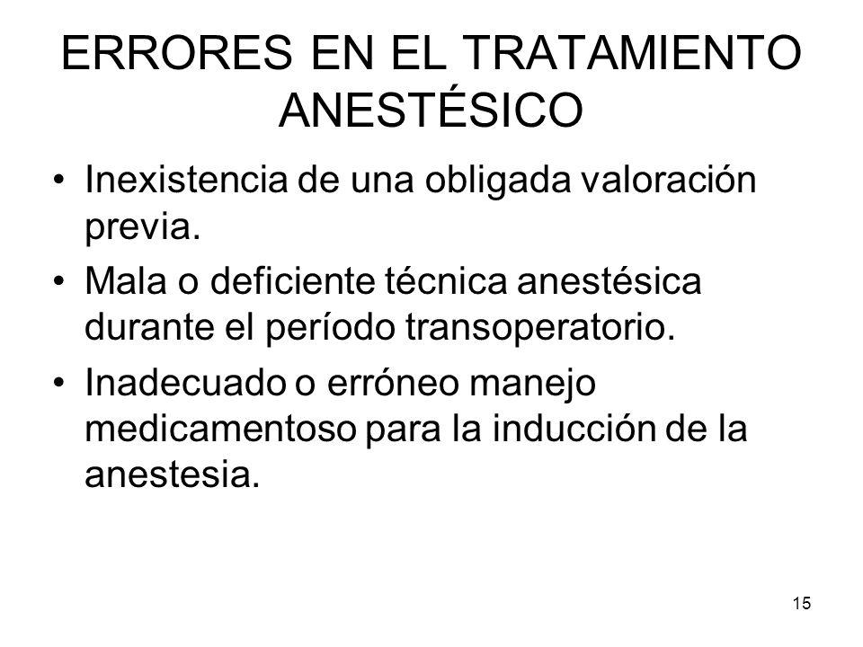 ERRORES EN EL TRATAMIENTO ANESTÉSICO