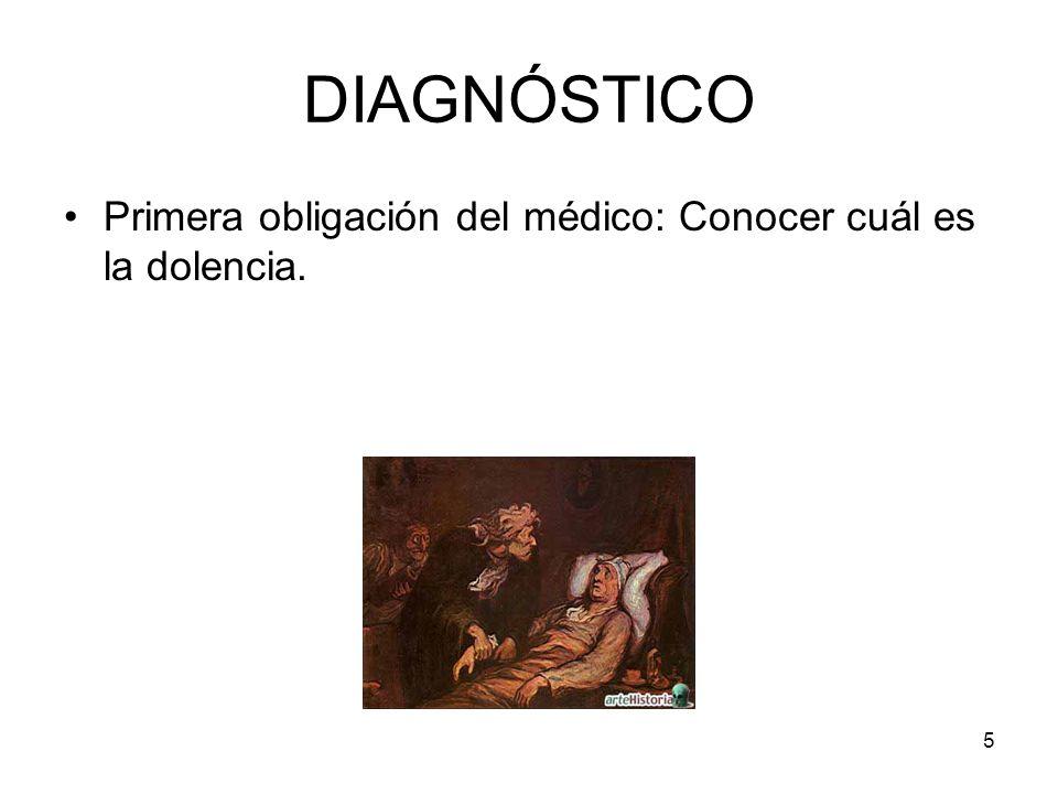 DIAGNÓSTICO Primera obligación del médico: Conocer cuál es la dolencia.