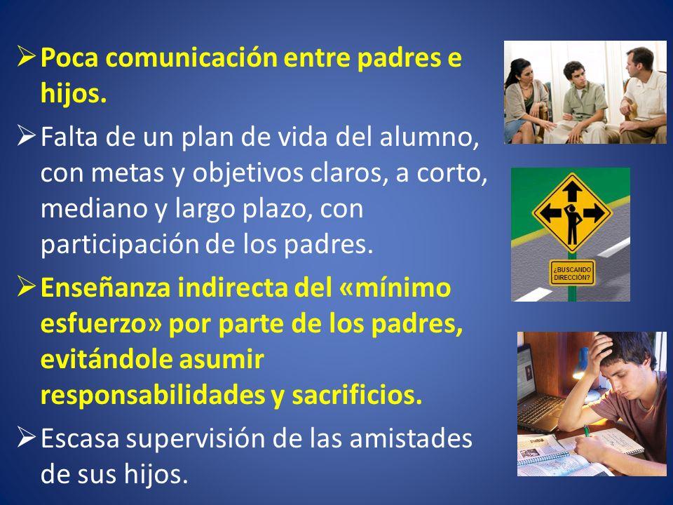 Poca comunicación entre padres e hijos.