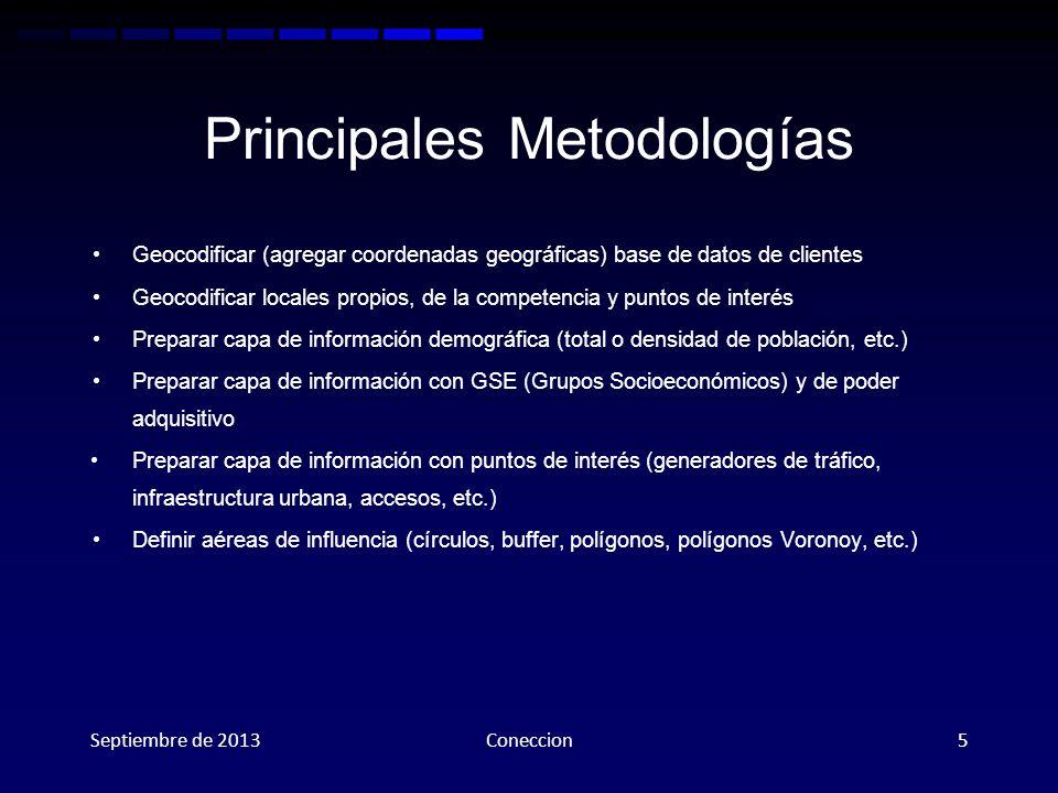 Principales Metodologías