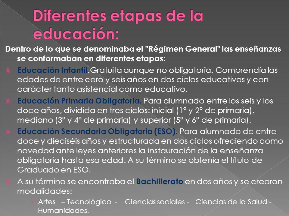 Diferentes etapas de la educación: