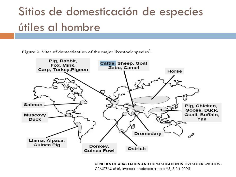 Sitios de domesticación de especies útiles al hombre