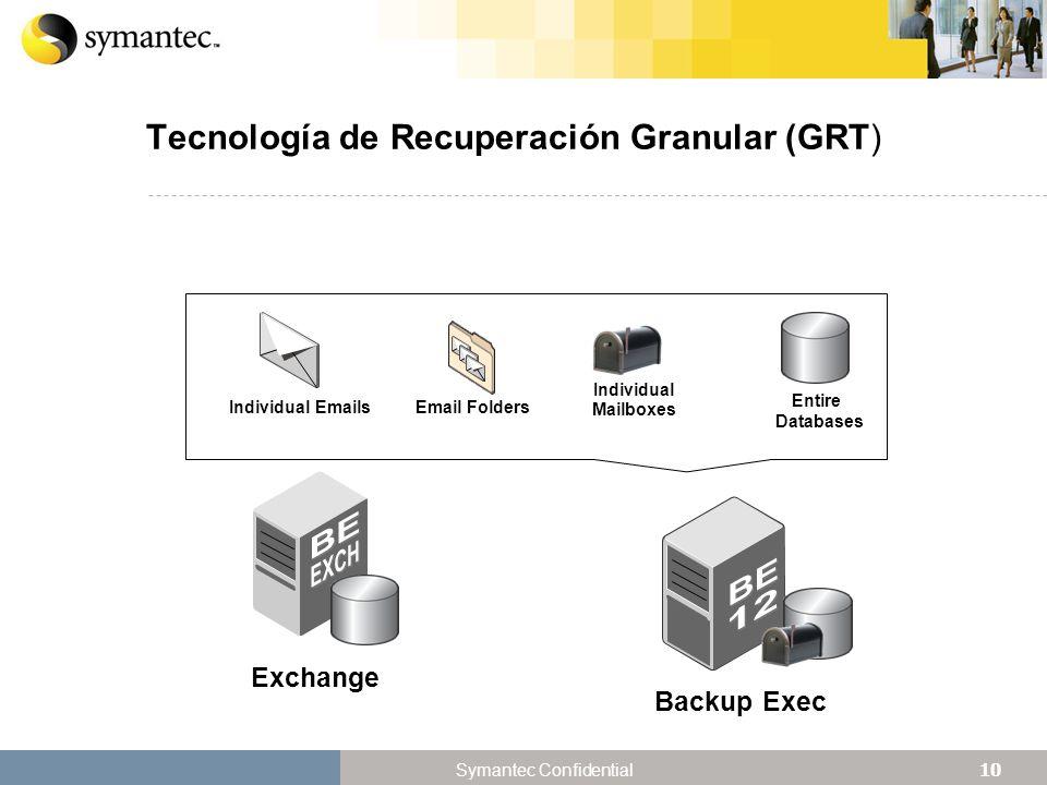 Tecnología de Recuperación Granular (GRT)