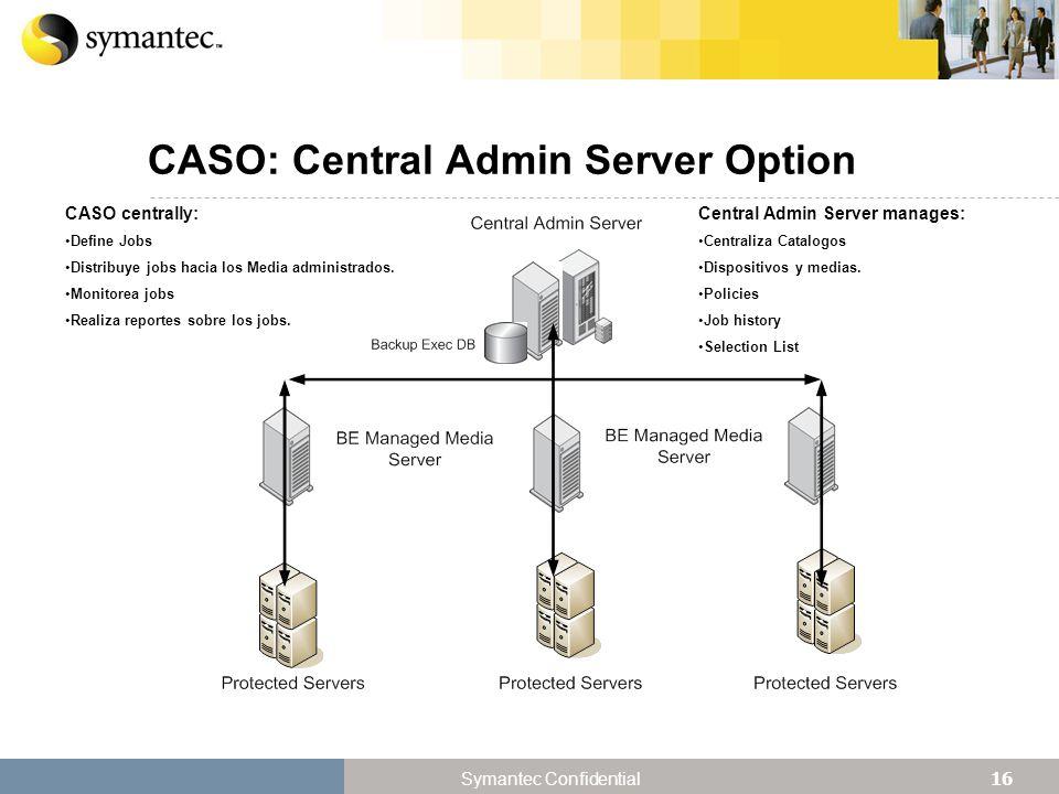 CASO: Central Admin Server Option