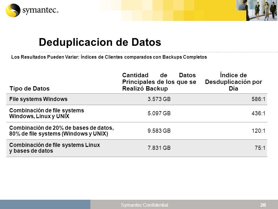 Deduplicacion de Datos