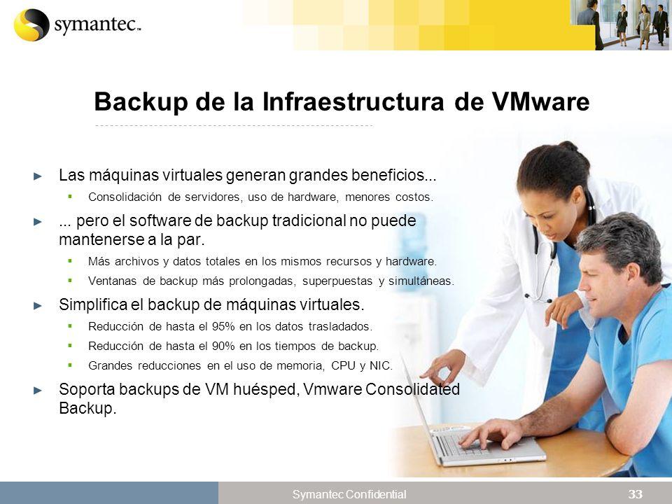 Backup de la Infraestructura de VMware