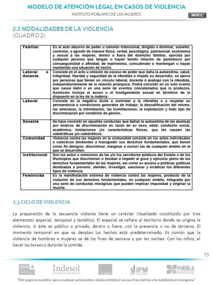 2.2 MODALIDADES DE LA VIOLENCIA (CUADRO 2)