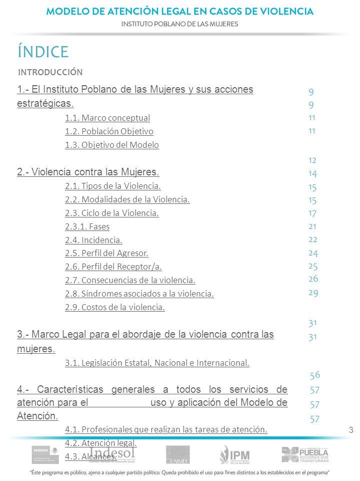 ÍNDICE INTRODUCCIÓN. 1.- El Instituto Poblano de las Mujeres y sus acciones estratégicas. 1.1. Marco conceptual.