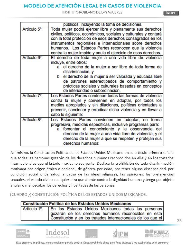 (CUADRO 7) CONSTITUCIÓN POLÍTICA DE LOS ESTADOS UNIDOS MEXICANOS.