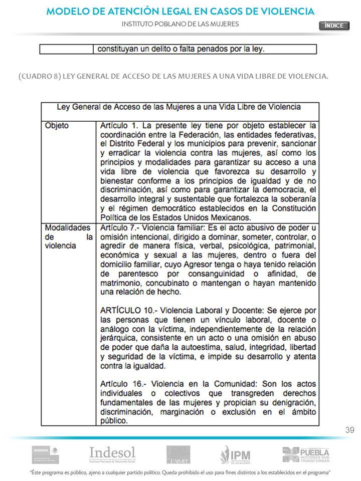 ÍNDICE (CUADRO 8) LEY GENERAL DE ACCESO DE LAS MUJERES A UNA VIDA LIBRE DE VIOLENCIA.