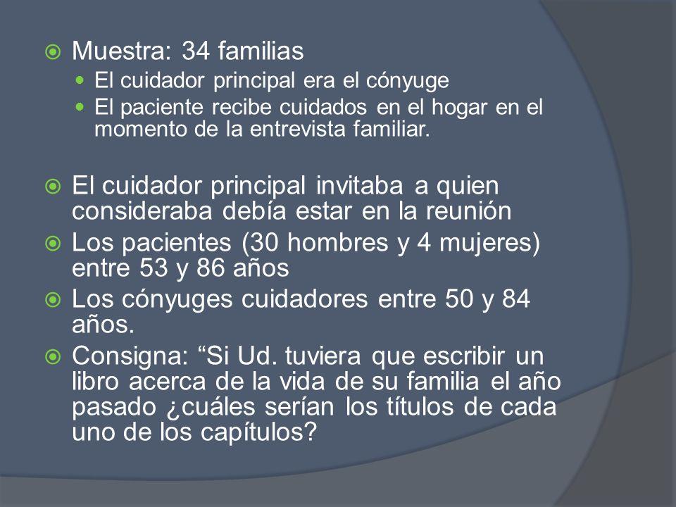 Los pacientes (30 hombres y 4 mujeres) entre 53 y 86 años