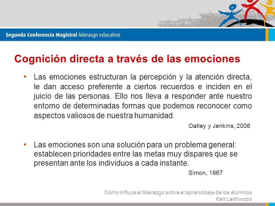 Cognición directa a través de las emociones