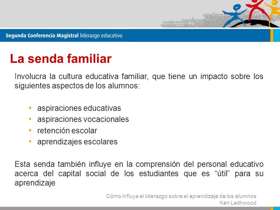La senda familiar Involucra la cultura educativa familiar, que tiene un impacto sobre los siguientes aspectos de los alumnos: