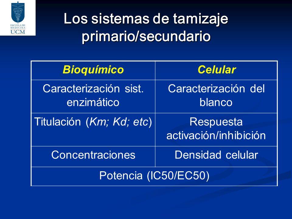Los sistemas de tamizaje primario/secundario