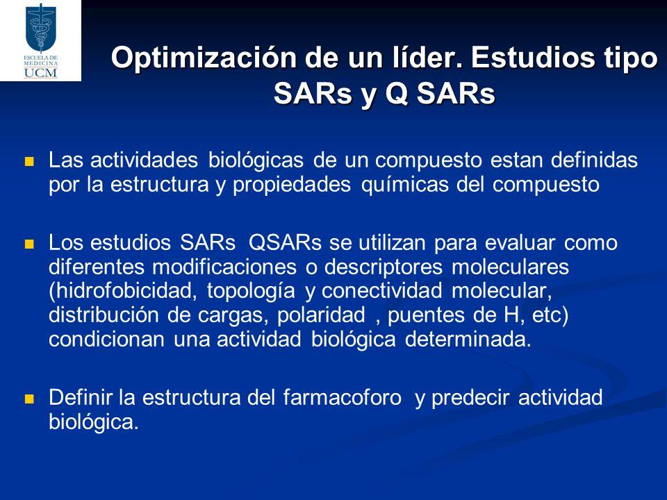 Optimización de un líder. Estudios tipo SARs y Q SARs