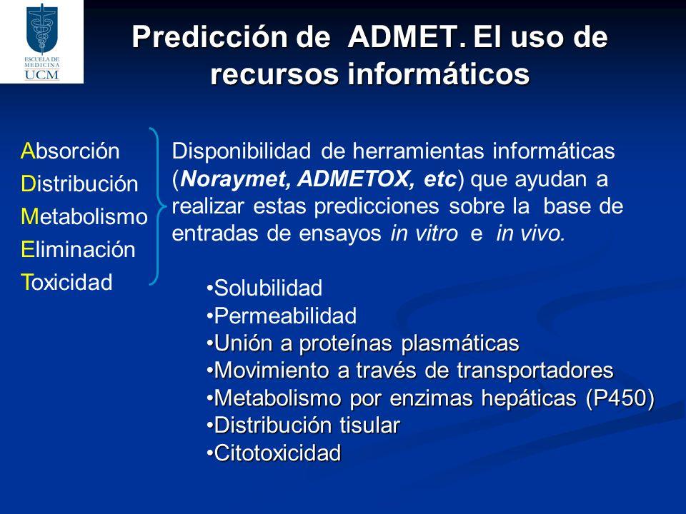 Predicción de ADMET. El uso de recursos informáticos