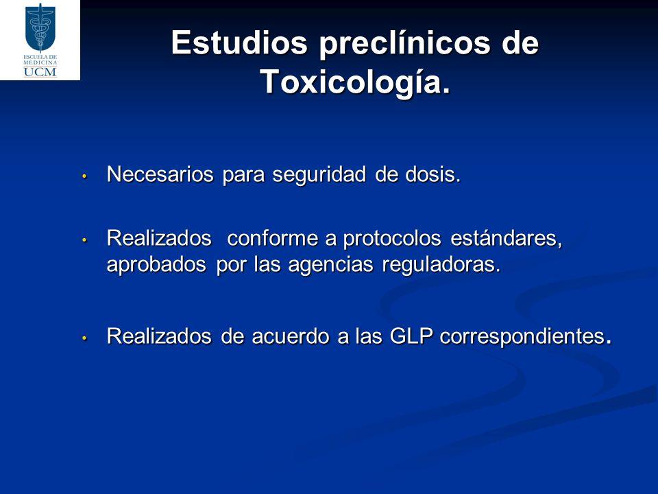 Estudios preclínicos de Toxicología.