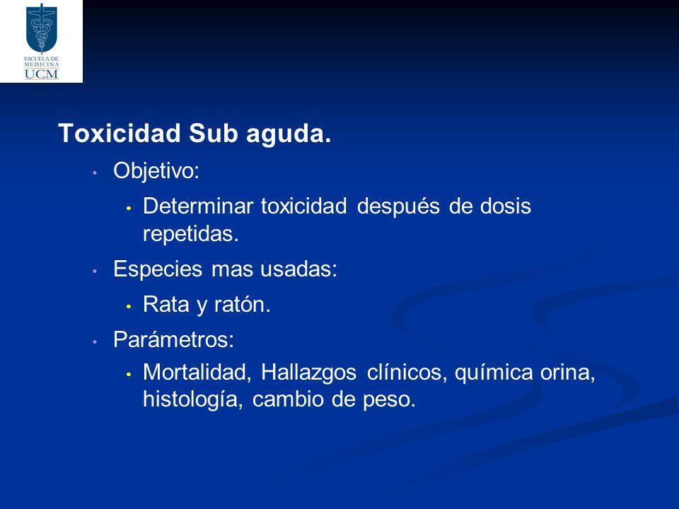 Toxicidad Sub aguda. Objetivo: